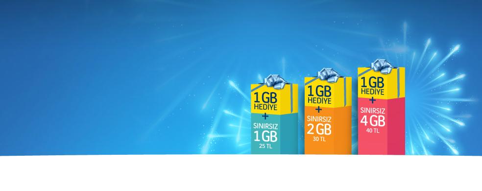 Turkcell.com.tr'den Yükle, Kazan!1 GB ve üzeri internet paketi yükleyenlere,ekstra 1GB internethediye!