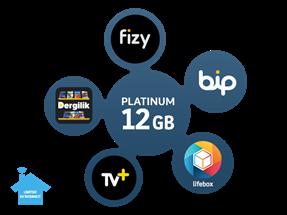 5'i 1 Yerde Platinum 12 GB Kampanyası