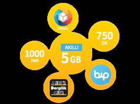 Akıllı 5 GB Yıllık Abonelik Kampanyası