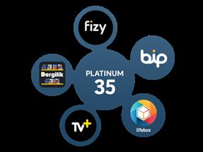 Platinum 35 Paketi Yıllık Abonelik Kampanyası