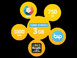 Satın Al Turbo Avantaj 3 GB Kampanyası