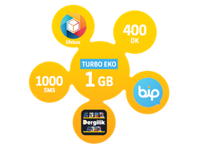 Turbo Eko 1GB Yıllık Abonelik Kampanyası