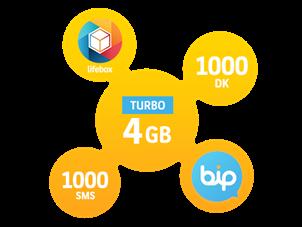 Turbo Ekstra 4 GB Yıllık Abonelik Kampanyası