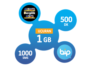 Uçuran 1 GB Paketi