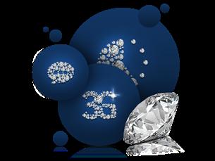 Platinum Paket