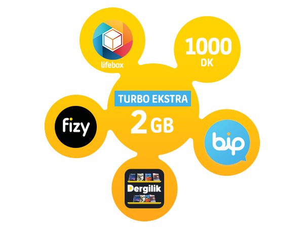 Turbo Ekstra 2 GB